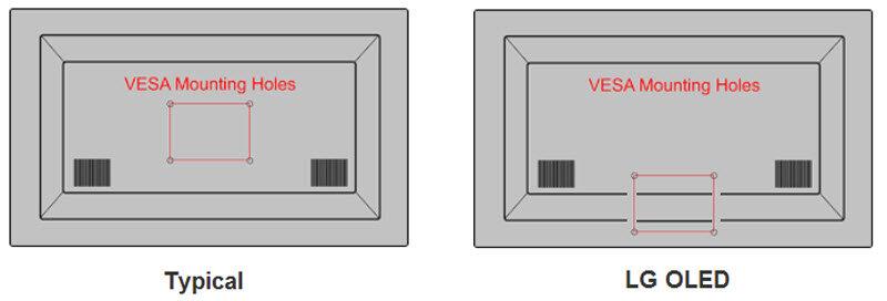 VESA mounting holding holes